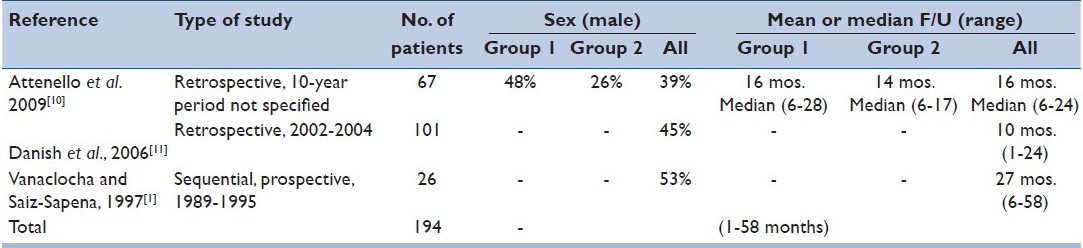 Table 2 :Sex and follow up in studies comparing two different types of dural substitutes in Chiari malformation decompressive surgery