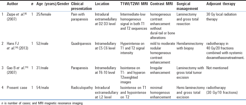 Table 1: Review of the reported cases of intradural plasmacytoma in literature
